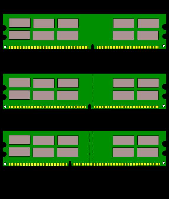 Оперативная память для WoT